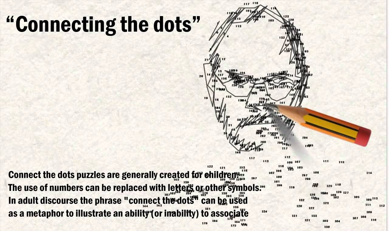 (Photo from Steve Jobs ~ Connecting the dots ~)